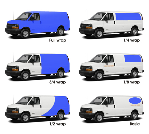 The Cost Of Wrapping A Van Attention Getters Design