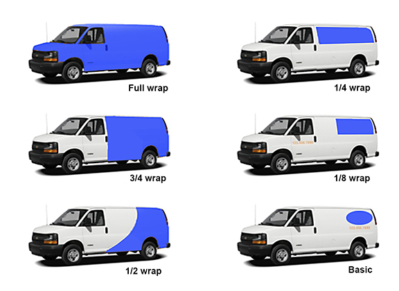 A full wrap versus smaller areas for wraps.